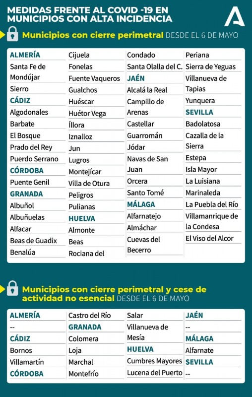<span style='color:#780948'>ARCHIVED</span> - 66 municipalities in the Andalusia region remain confined from May 6 for a further week